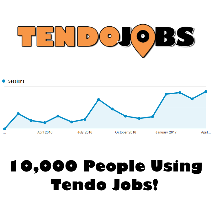 Over 10,000 People Using Tendo Jobs